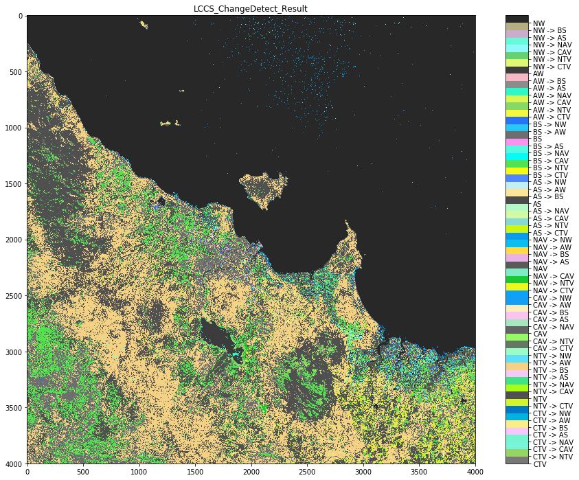 An image showing the output of the land cover classification with change detection included. This image shows the change between 2010 and 2015 over a broad range of classes of land cover.