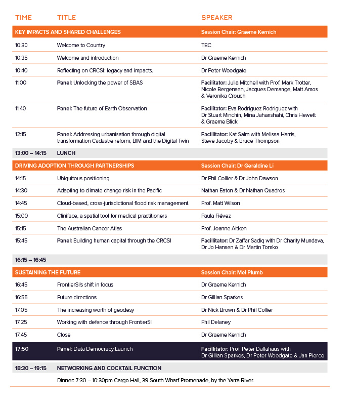 FrontierSI-2019-Conference-Program